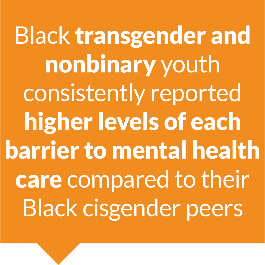 Black Transgender Nonbinary Youth Call out