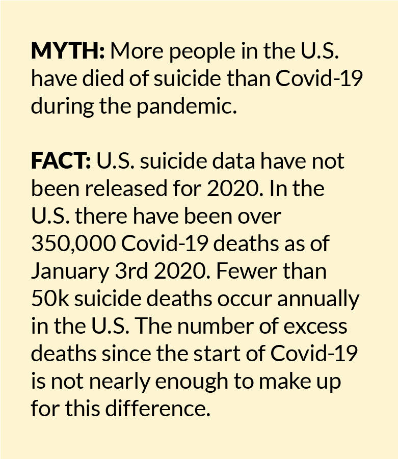 Covid vs Suicide