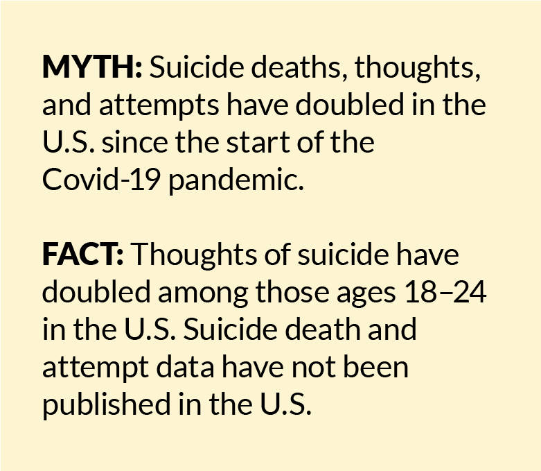 Suicide Thoughts Doubled